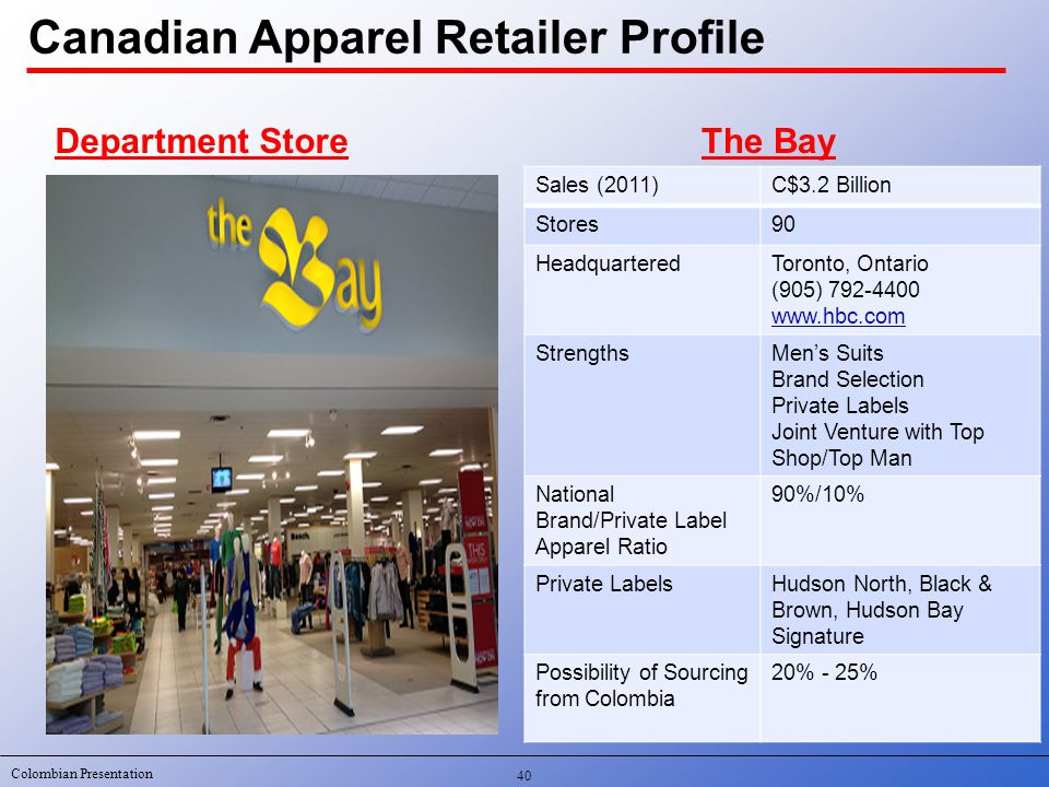 Colombian Presentation Canadian Apparel Retailer Profile Department Store Sales (2011)C$3.2 Billion Stores90 HeadquarteredToronto, Ontario (905) 792-4400 www.hbc.com StrengthsMen's Suits Brand Selection Private Labels Joint Venture with Top Shop/Top Man National Brand/Private Label Apparel Ratio 90%/10% Private LabelsHudson North, Black & Brown, Hudson Bay Signature Possibility of Sourcing from Colombia 20% - 25% The Bay 40