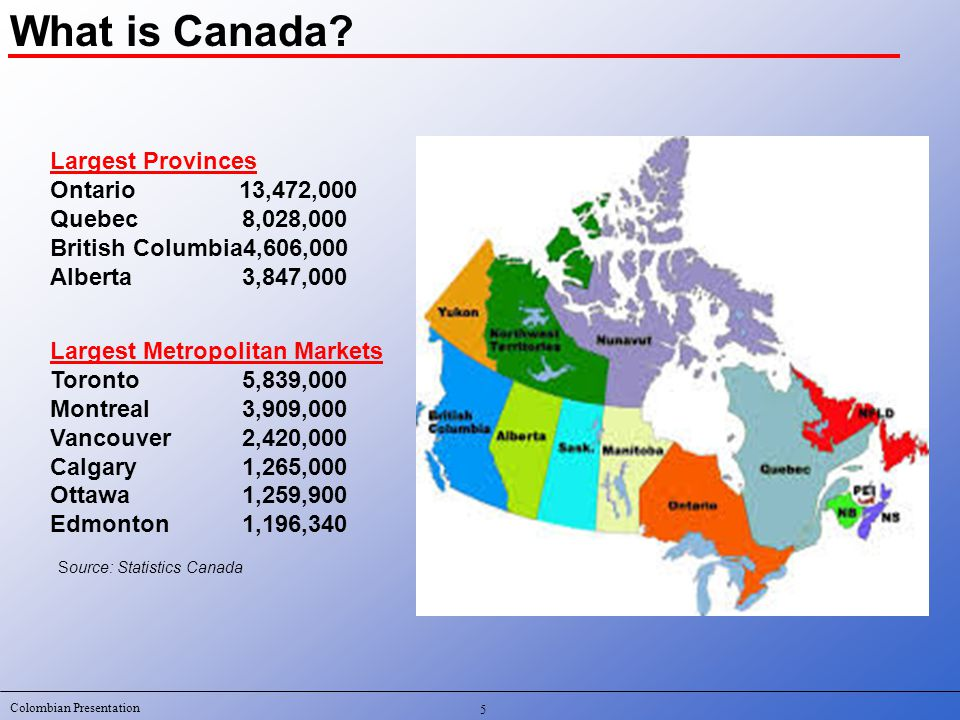 Colombian Presentation Source: Statistics Canada Largest Provinces Ontario 13,472,000 Quebec8,028,000 British Columbia4,606,000 Alberta3,847,000 Largest Metropolitan Markets Toronto5,839,000 Montreal3,909,000 Vancouver2,420,000 Calgary1,265,000 Ottawa1,259,900 Edmonton1,196,340 What is Canada.