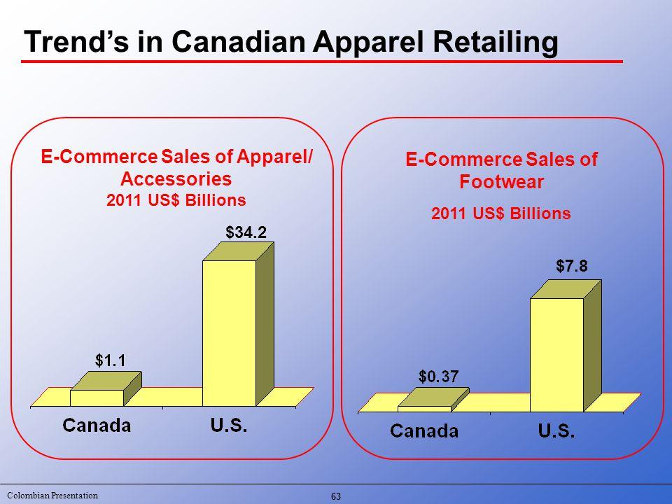 Colombian Presentation $34.2 $7.8 E-Commerce Sales of Apparel/ Accessories 2011 US$ Billions E-Commerce Sales of Footwear 2011 US$ Billions 63 Trend's