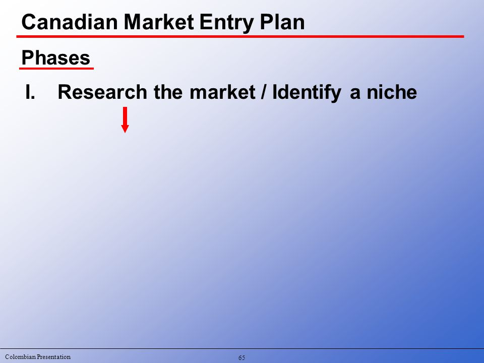 Colombian Presentation 65 Canadian Market Entry Plan Phases I.Research the market / Identify a niche