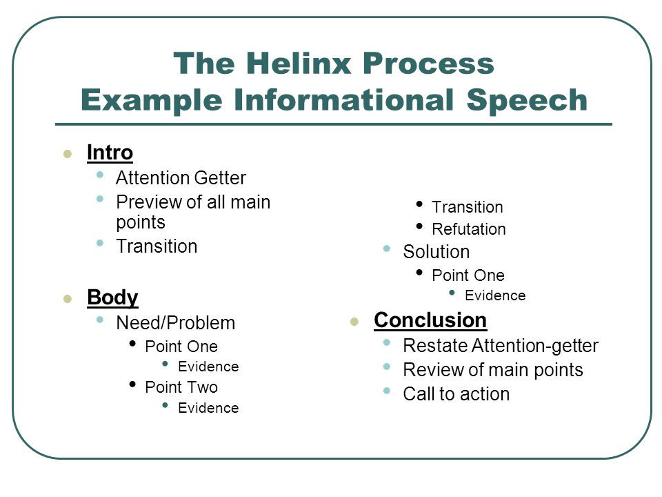 The Helinx Process Example Informational Speech Intro Attention Getter Preview of all main points Transition Body Need/Problem Point One Evidence Point Two Evidence Transition Refutation Solution Point One Evidence Conclusion Restate Attention-getter Review of main points Call to action
