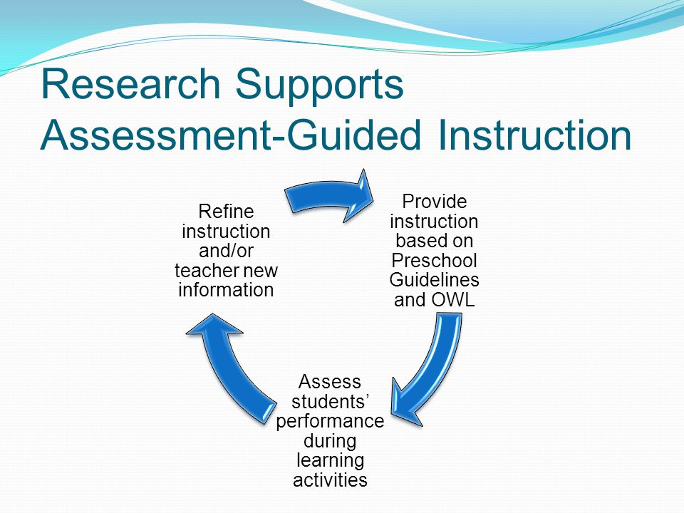 Research Supports Assessment-Guided Instruction Provide instruction based on Preschool Guidelines and OWL Assess students' performance during learning