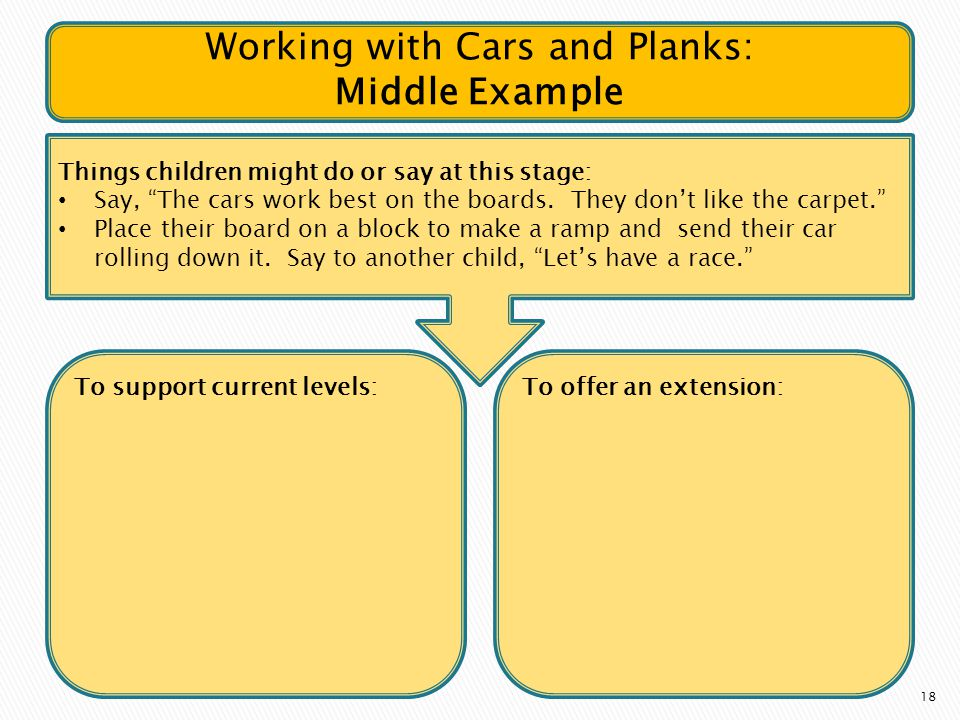 To offer an extension:To support current levels: Working with Cars and Planks: Middle Example 18 Things children might do or say at this stage: Say, The cars work best on the boards.