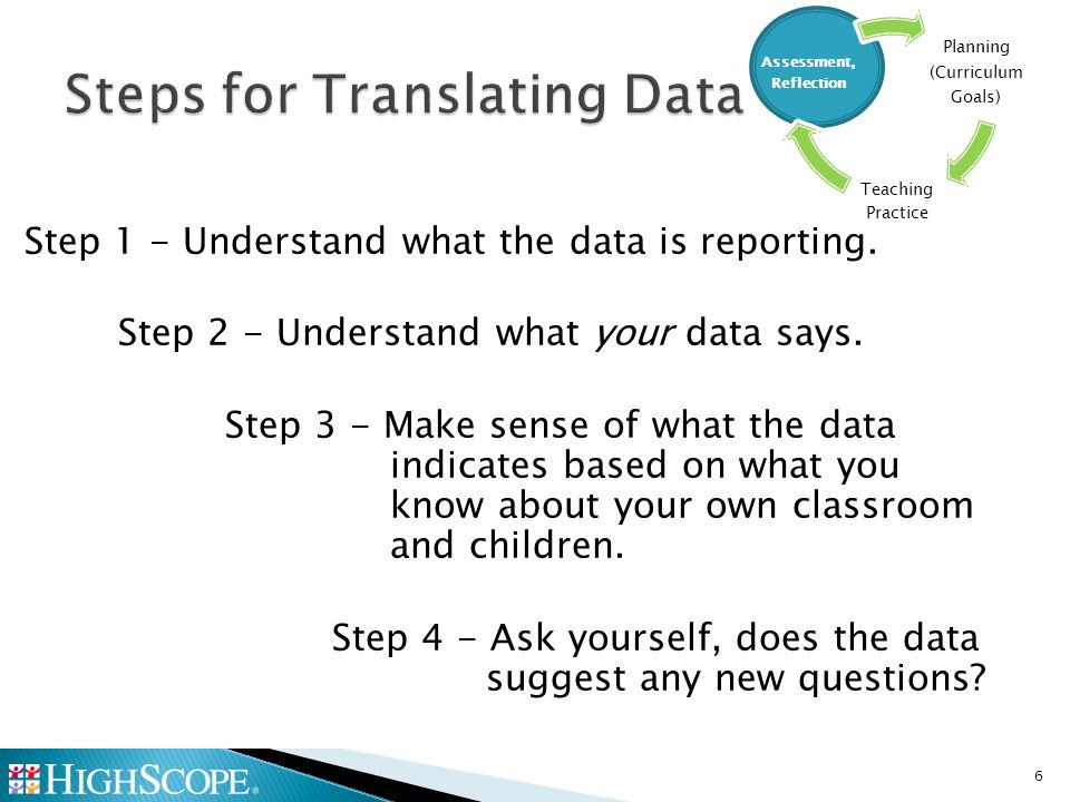 Step 1 - Understand what the data is reporting. Step 2 - Understand what your data says.