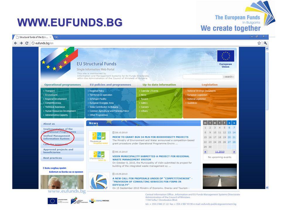 WWW.EUFUNDS.BG