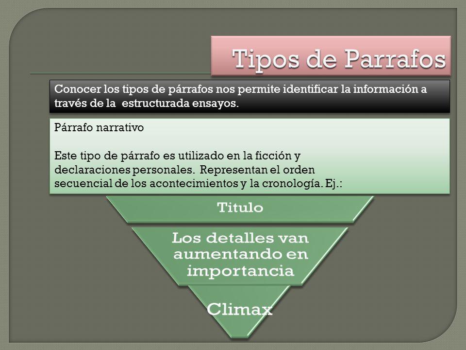 Conocer los tipos de párrafos nos permite identificar la información a través de la estructurada ensayos.