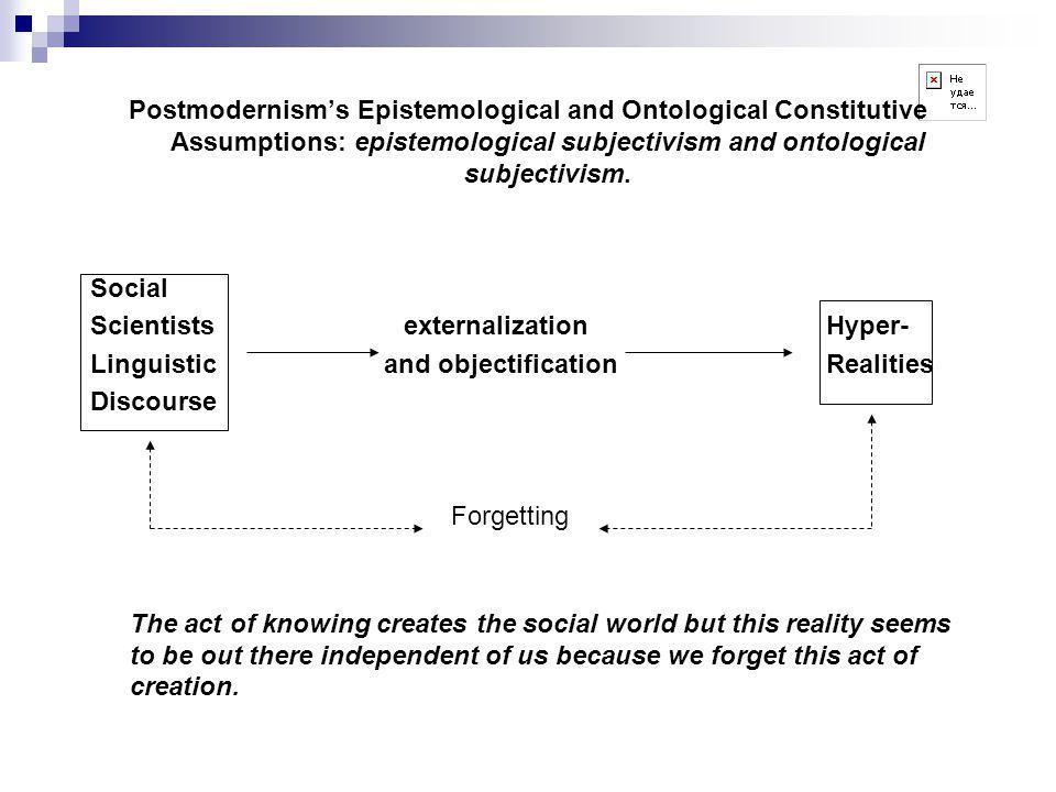 Postmodernism's Epistemological and Ontological Constitutive Assumptions: epistemological subjectivism and ontological subjectivism.