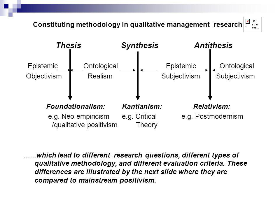 Constituting methodology in qualitative management research.