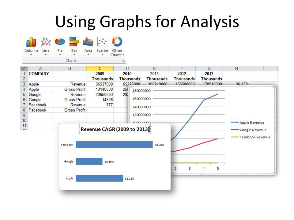 Using Graphs for Analysis