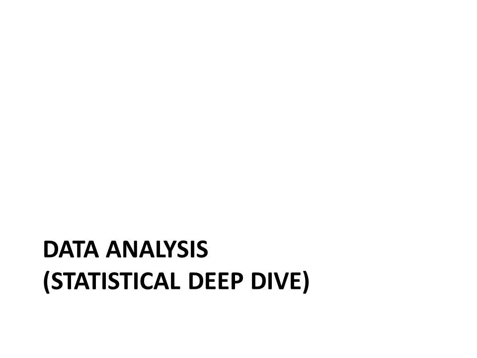 DATA ANALYSIS (STATISTICAL DEEP DIVE)