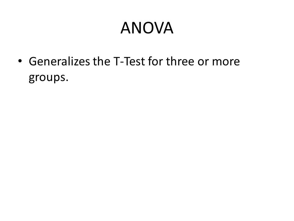 ANOVA Generalizes the T-Test for three or more groups.