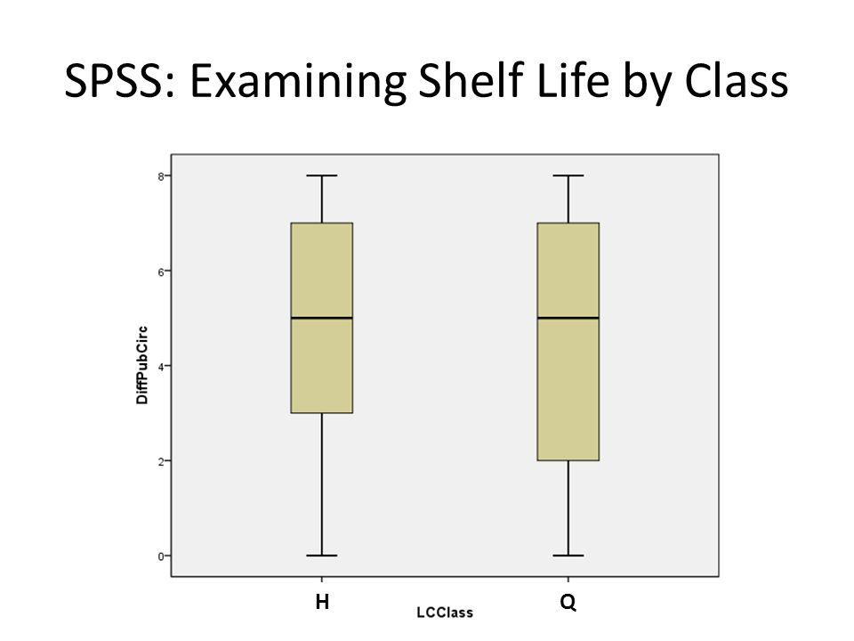 SPSS: Examining Shelf Life by Class HQ