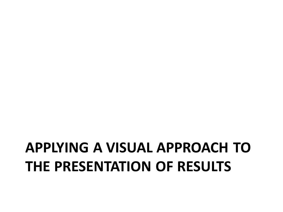 APPLYING A VISUAL APPROACH TO THE PRESENTATION OF RESULTS