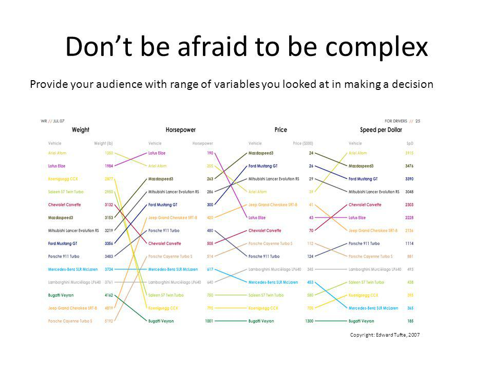 Don't be afraid to be complex Provide your audience with range of variables you looked at in making a decision Copyright: Edward Tufte, 2007