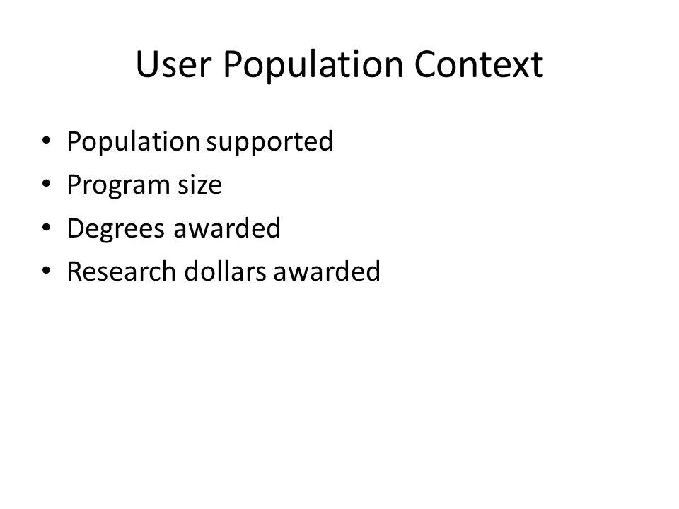 User Population Context Population supported Program size Degrees awarded Research dollars awarded