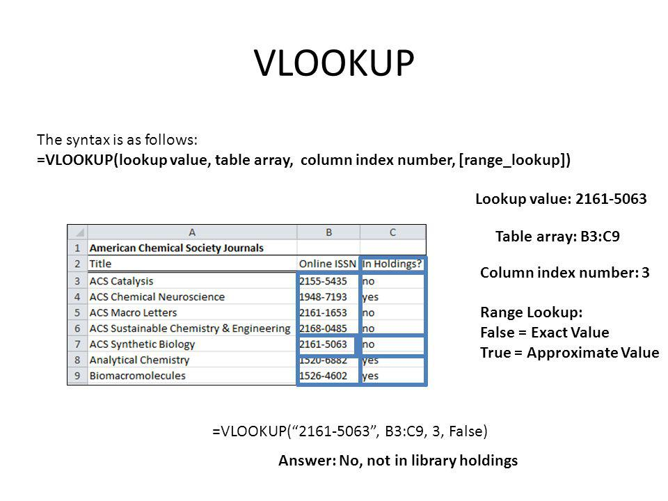 The syntax is as follows: =VLOOKUP(lookup value, table array, column index number, [range_lookup]) =VLOOKUP( 2161-5063 , B3:C9, 3, False) Table array: B3:C9 Column index number: 3 Range Lookup: False = Exact Value True = Approximate Value Answer: No, not in library holdings Lookup value: 2161-5063 VLOOKUP
