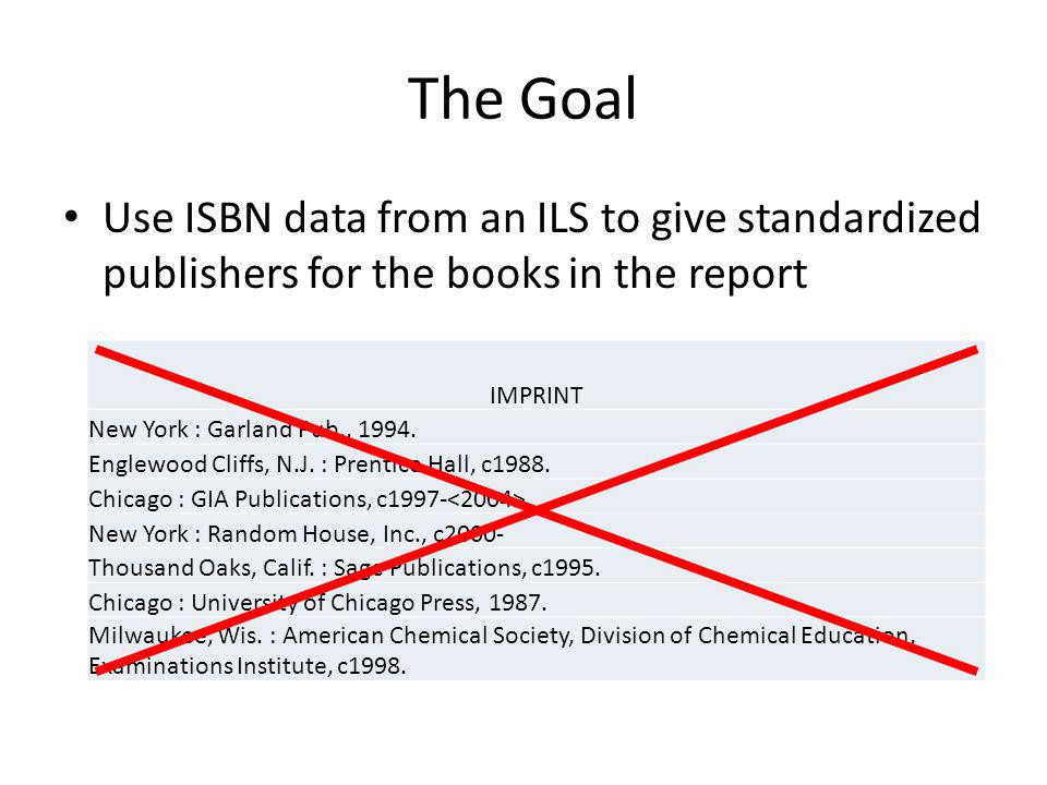 The Goal Use ISBN data from an ILS to give standardized publishers for the books in the report IMPRINT New York : Garland Pub., 1994.