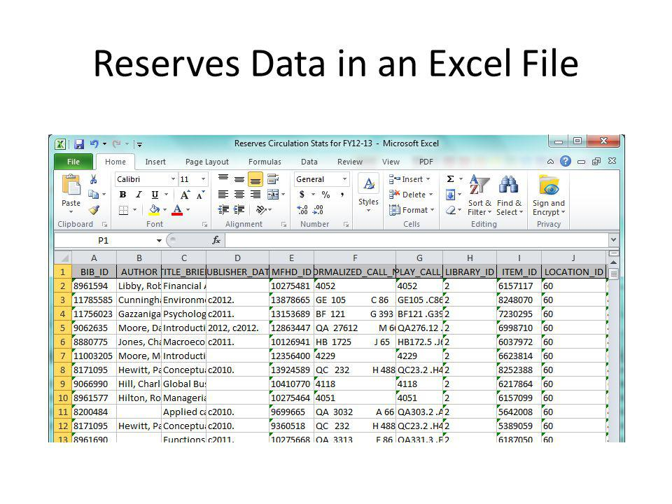 Reserves Data in an Excel File