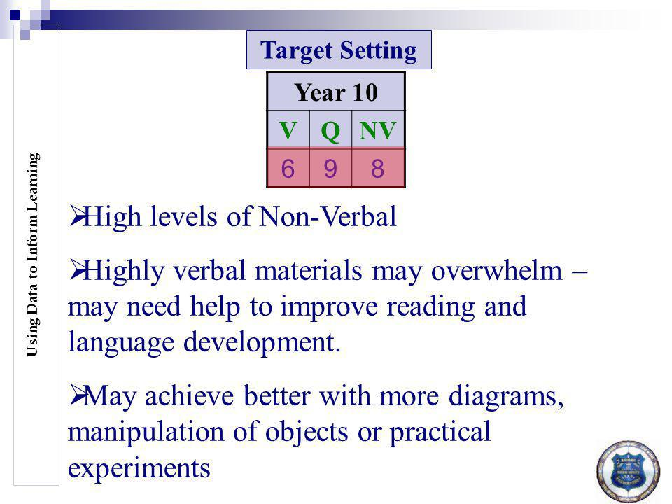 Using Data to Inform Learning Year 10 VQNV 698  High levels of Non-Verbal  Highly verbal materials may overwhelm – may need help to improve reading and language development.