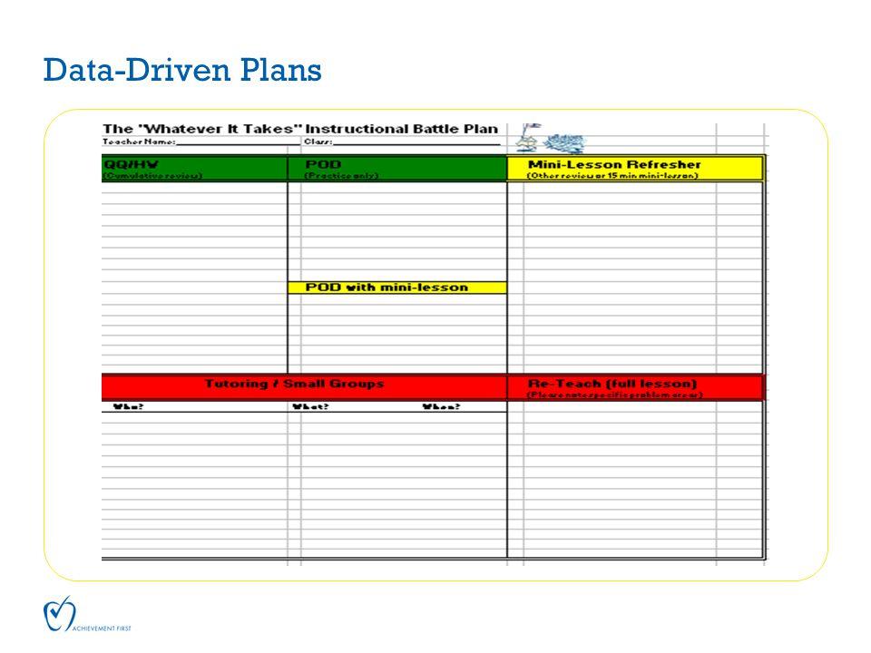 Data-Driven Plans