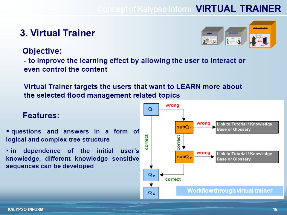 KALYPSO INFORM16 - to improve the learning effect by allowing the user to interact or even control the content Virtual Trainer targets the users that want to LEARN more about the selected flood management related topics Concept of Kalypso Inform- VIRTUAL TRAINER 3.