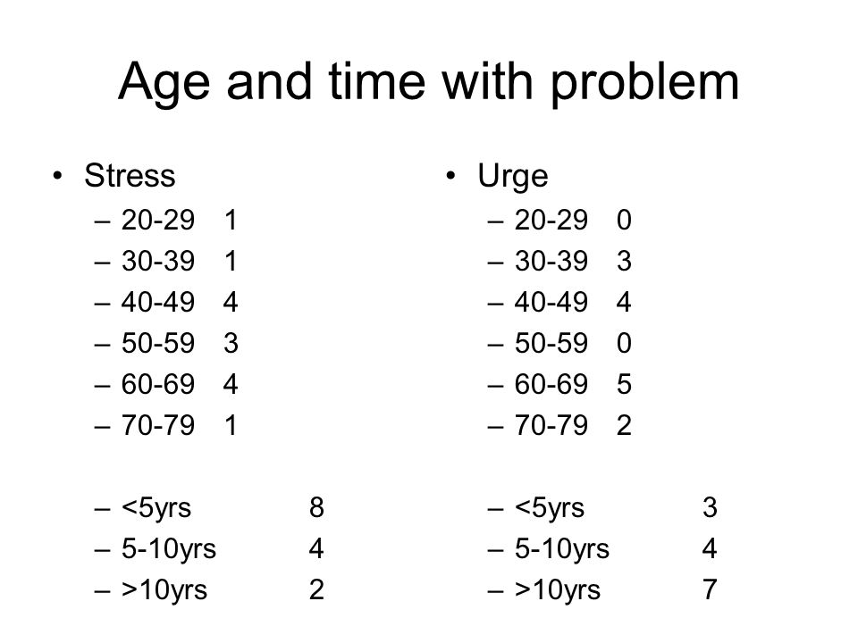 Age and time with problem Stress –20-291 –30-391 –40-494 –50-593 –60-694 –70-791 –<5yrs8 –5-10yrs4 –>10yrs2 Urge –20-290 –30-393 –40-494 –50-590 –60-695 –70-792 –<5yrs3 –5-10yrs4 –>10yrs7