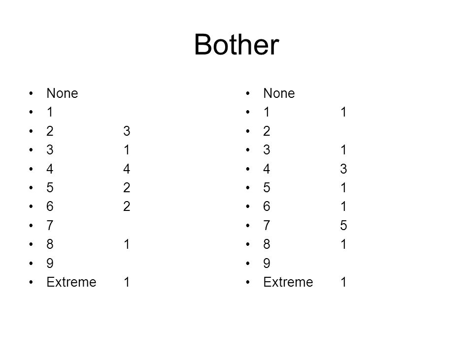 Bother None 1 23 31 44 52 62 7 81 9 Extreme1 None 11 2 31 43 51 61 75 81 9 Extreme1