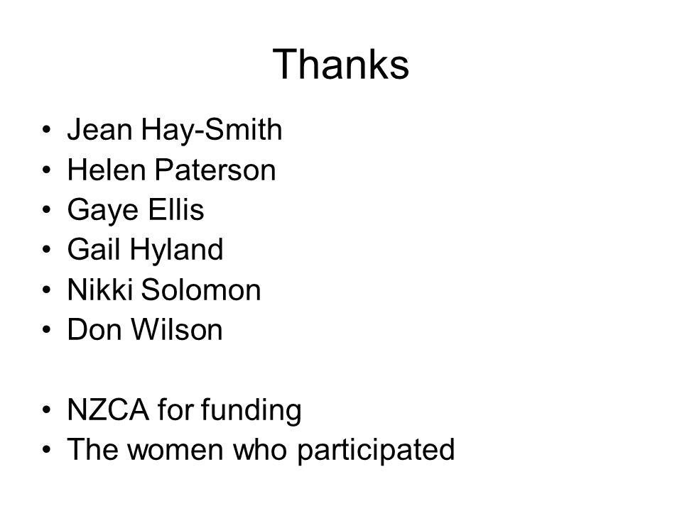 Thanks Jean Hay-Smith Helen Paterson Gaye Ellis Gail Hyland Nikki Solomon Don Wilson NZCA for funding The women who participated