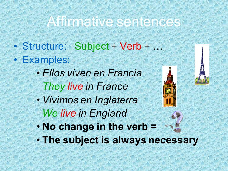 Present Simple Affirmative sentences Negative sentences Interrogative sentences – Structure –Examples –3rd person singular Uses
