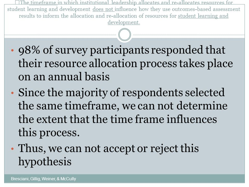 The timeframe in which institutional leadership allocates and re-allocates resources for student learning and development does not influence how they use outcomes-based assessment results to inform the allocation and re-allocation of resources for student learning and development.
