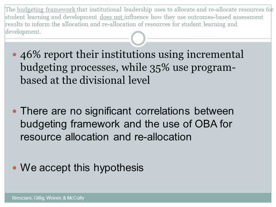 The budgeting framework that institutional leadership uses to allocate and re-allocate resources for student learning and development does not influence how they use outcomes-based assessment results to inform the allocation and re-allocation of resources for student learning and development.