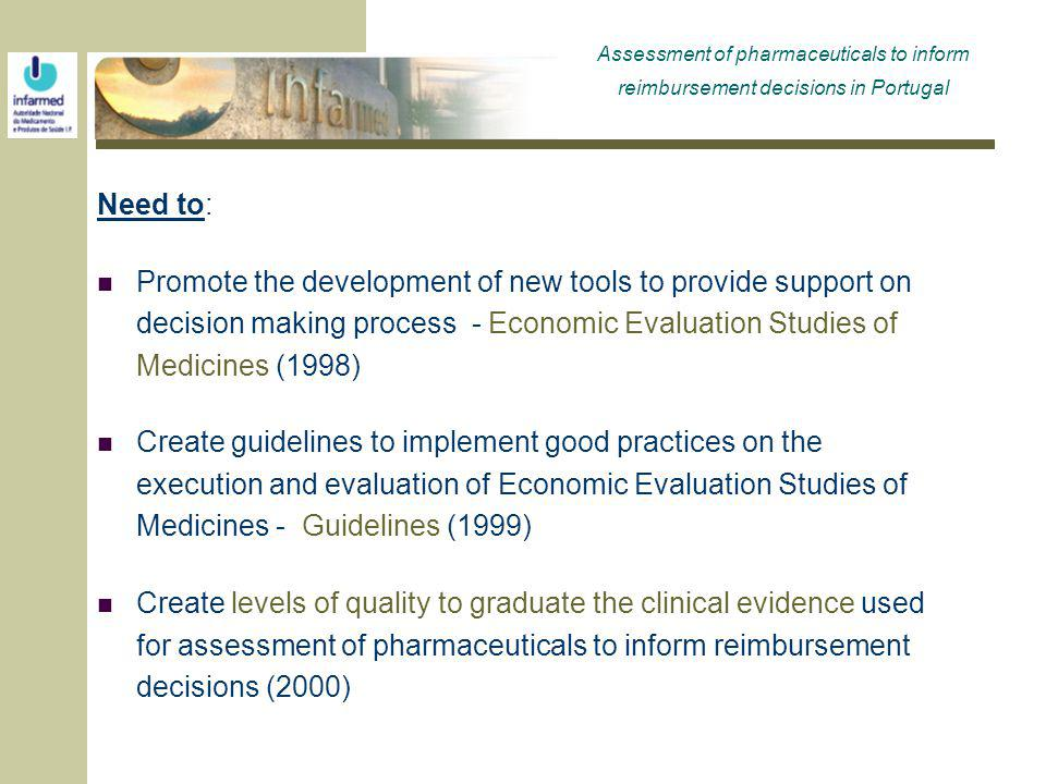 Need to: Promote the development of new tools to provide support on decision making process - Economic Evaluation Studies of Medicines (1998) Create g