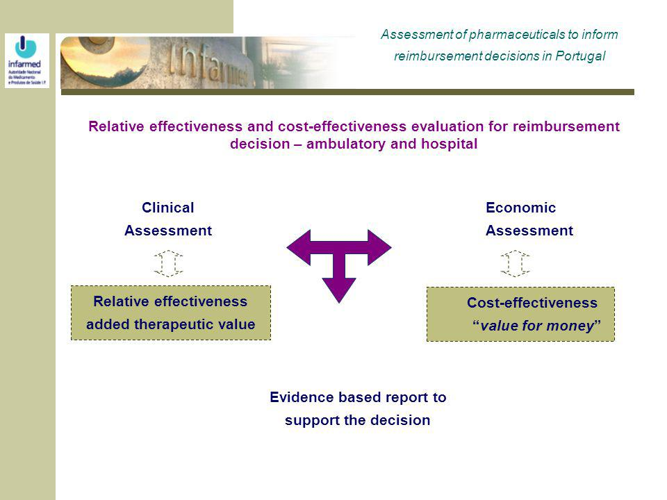 Clinical Assessment Economic Assessment Relative effectiveness added therapeutic value Cost-effectiveness value for money Relative effectiveness and cost-effectiveness evaluation for reimbursement decision – ambulatory and hospital Assessment of pharmaceuticals to inform reimbursement decisions in Portugal Evidence based report to support the decision