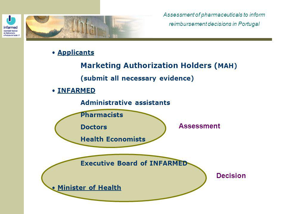 Applicants Marketing Authorization Holders ( MAH) (submit all necessary evidence) INFARMED Administrative assistants Pharmacists Doctors Health Econom