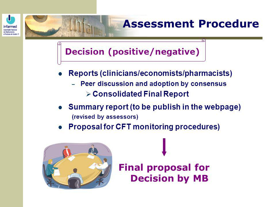 Decision (positive/negative) Reports (clinicians/economists/pharmacists) – Peer discussion and adoption by consensus  Consolidated Final Report Summa