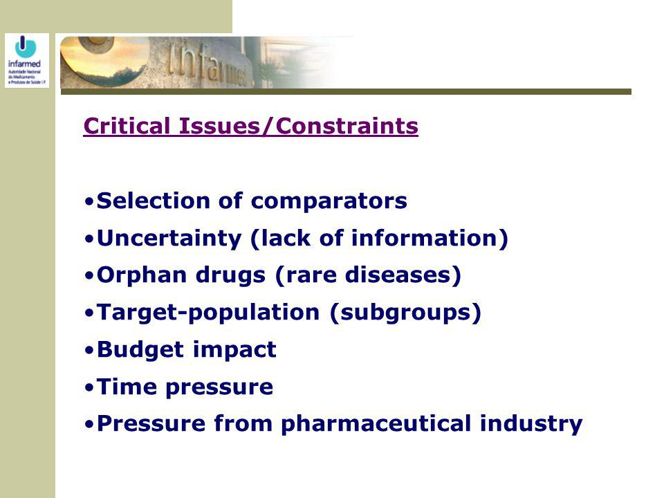 Critical Issues/Constraints Selection of comparators Uncertainty (lack of information) Orphan drugs (rare diseases) Target-population (subgroups) Budget impact Time pressure Pressure from pharmaceutical industry