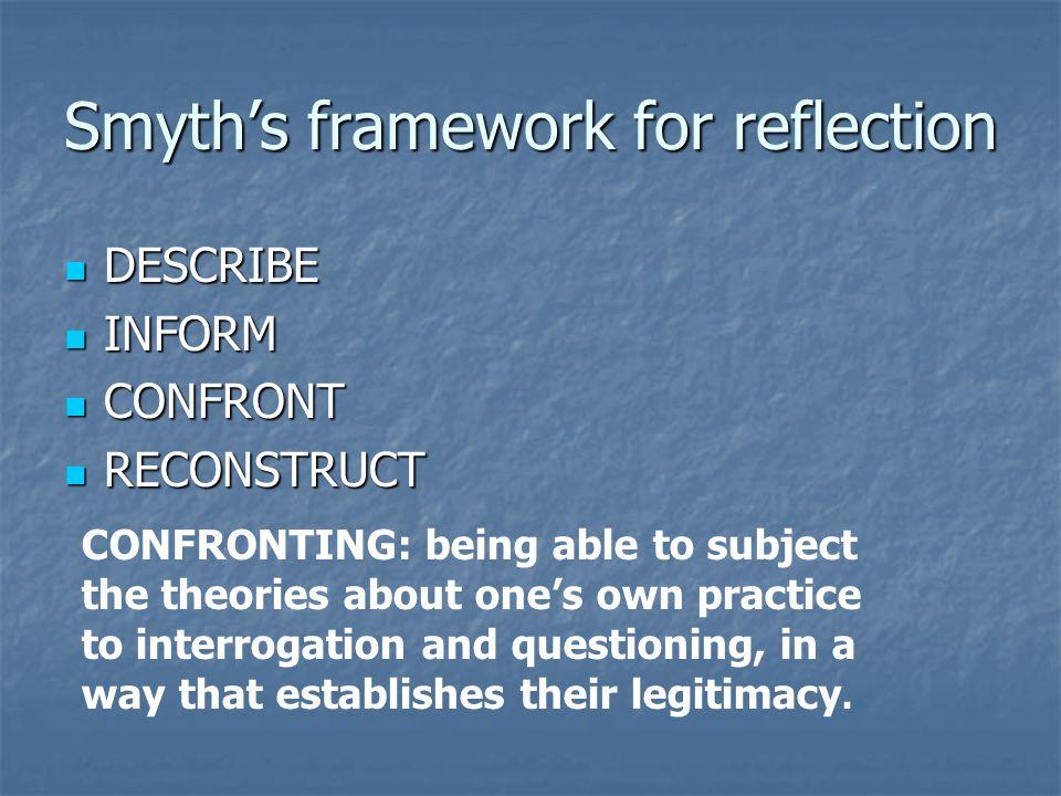 Smyth's framework for reflection DESCRIBE DESCRIBE INFORM INFORM CONFRONT CONFRONT RECONSTRUCT RECONSTRUCT CONFRONTING: being able to subject the theo