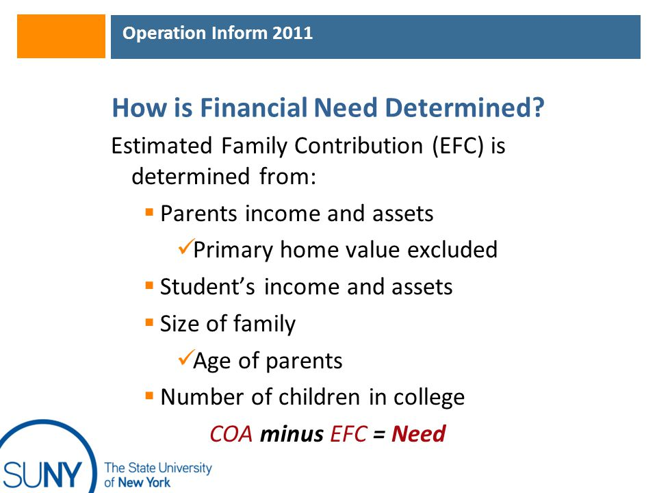 Operation Inform 2011 How is Financial Need Determined.