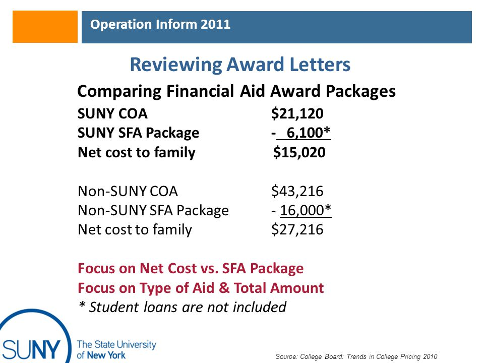 Operation Inform 2011 Reviewing Award Letters Comparing Financial Aid Award Packages SUNY COA$21,120 SUNY SFA Package - 6,100* Net cost to family $15,