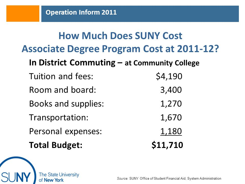 Operation Inform 2011 How Much Does SUNY Cost Associate Degree Program Cost at 2011-12.