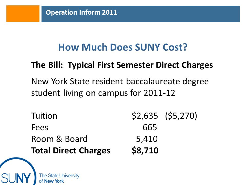 Operation Inform 2011 How Much Does SUNY Cost? The Bill: Typical First Semester Direct Charges New York State resident baccalaureate degree student li