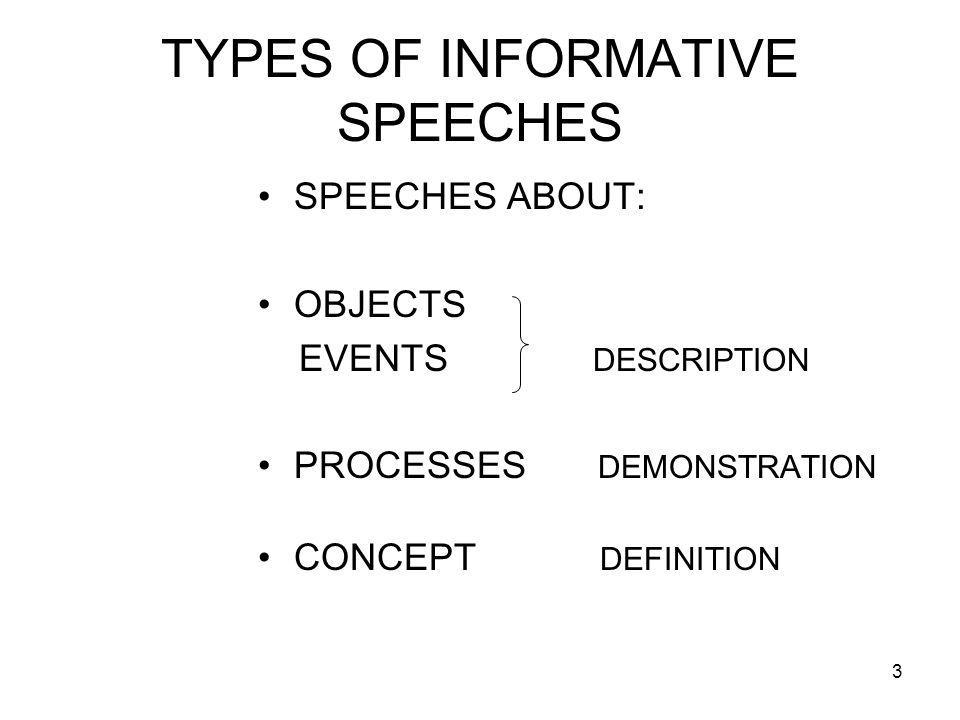 3 TYPES OF INFORMATIVE SPEECHES SPEECHES ABOUT: OBJECTS EVENTS DESCRIPTION PROCESSES DEMONSTRATION CONCEPT DEFINITION