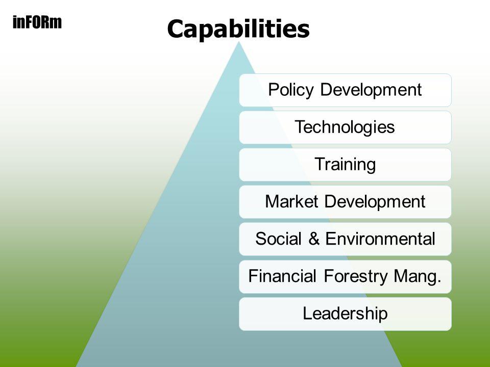 inFORm Capabilities Policy DevelopmentTechnologiesTrainingMarket DevelopmentSocial & EnvironmentalFinancial Forestry Mang.Leadership
