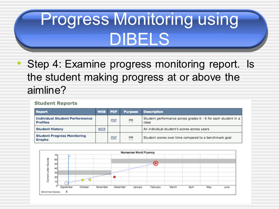 Progress Monitoring using DIBELS Step 4: Examine progress monitoring report.