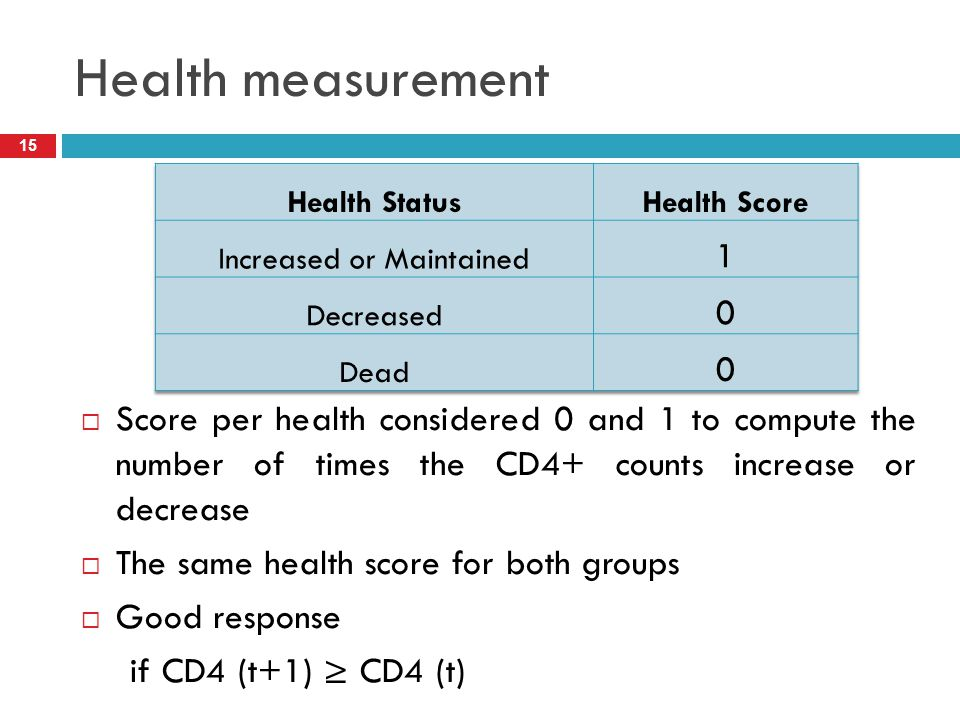 Health measurement 15  Score per health considered 0 and 1 to compute the number of times the CD4+ counts increase or decrease  The same health scor