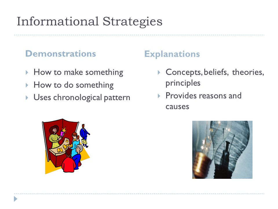 Informational Strategies Demonstrations Explanations  How to make something  How to do something  Uses chronological pattern  Concepts, beliefs, t