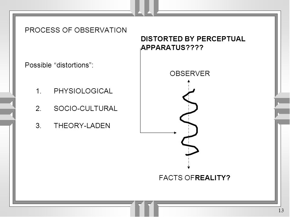 13 PROCESS OF OBSERVATION DISTORTED BY PERCEPTUAL APPARATUS .