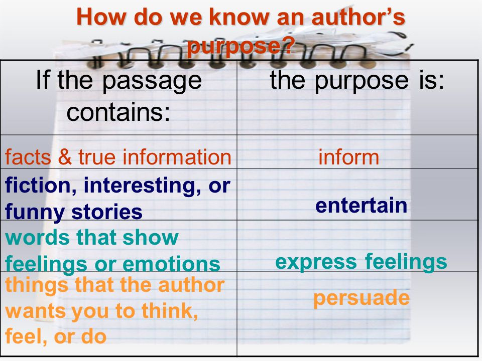 How do we know an author's purpose.