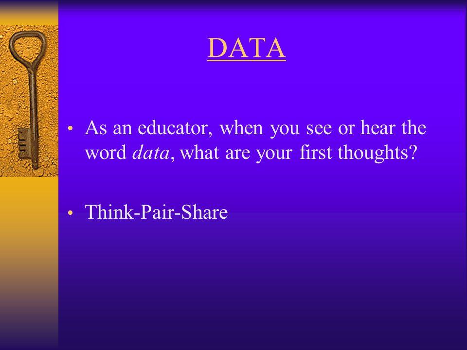 Data informed classrooms