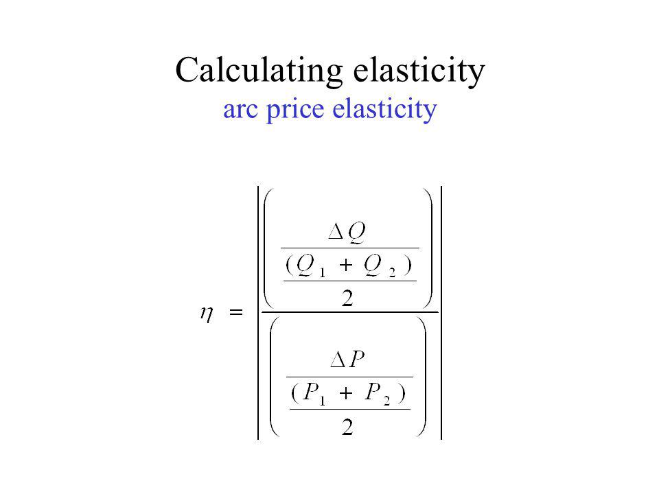 Calculating elasticity arc price elasticity Information requirements: Quantity demanded before and after the price change Q 1 Q 2 Price before and aft